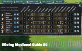 going medieval guide